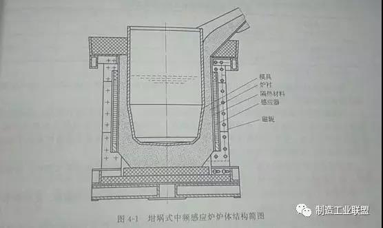 球墨铸铁熔炼核心步骤详细讲解